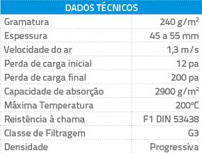 Filtros para Exaustão PA40/50/100